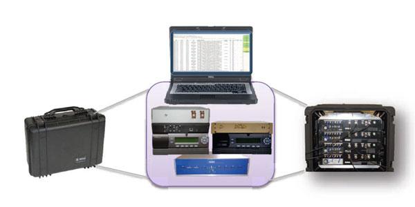 SSI 1500 Signal Intercept System